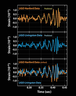 Description: Gravitational waves  Tags: Gravitational waves
